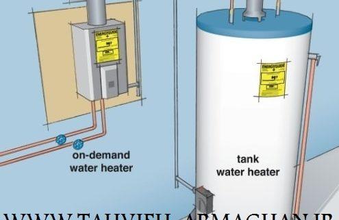 چگونگی بالا بردن فشار آب در پکیج ها