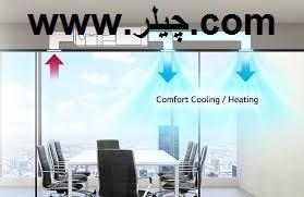 چیلرهای خنک کننده هوا چگونه کار می کنند؟