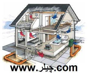 تعمیرات هواساز اکسیژن